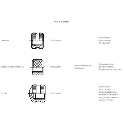 ОСТ 4Г 0.822.002 - Стальные и латунные втулки резьбовые БА